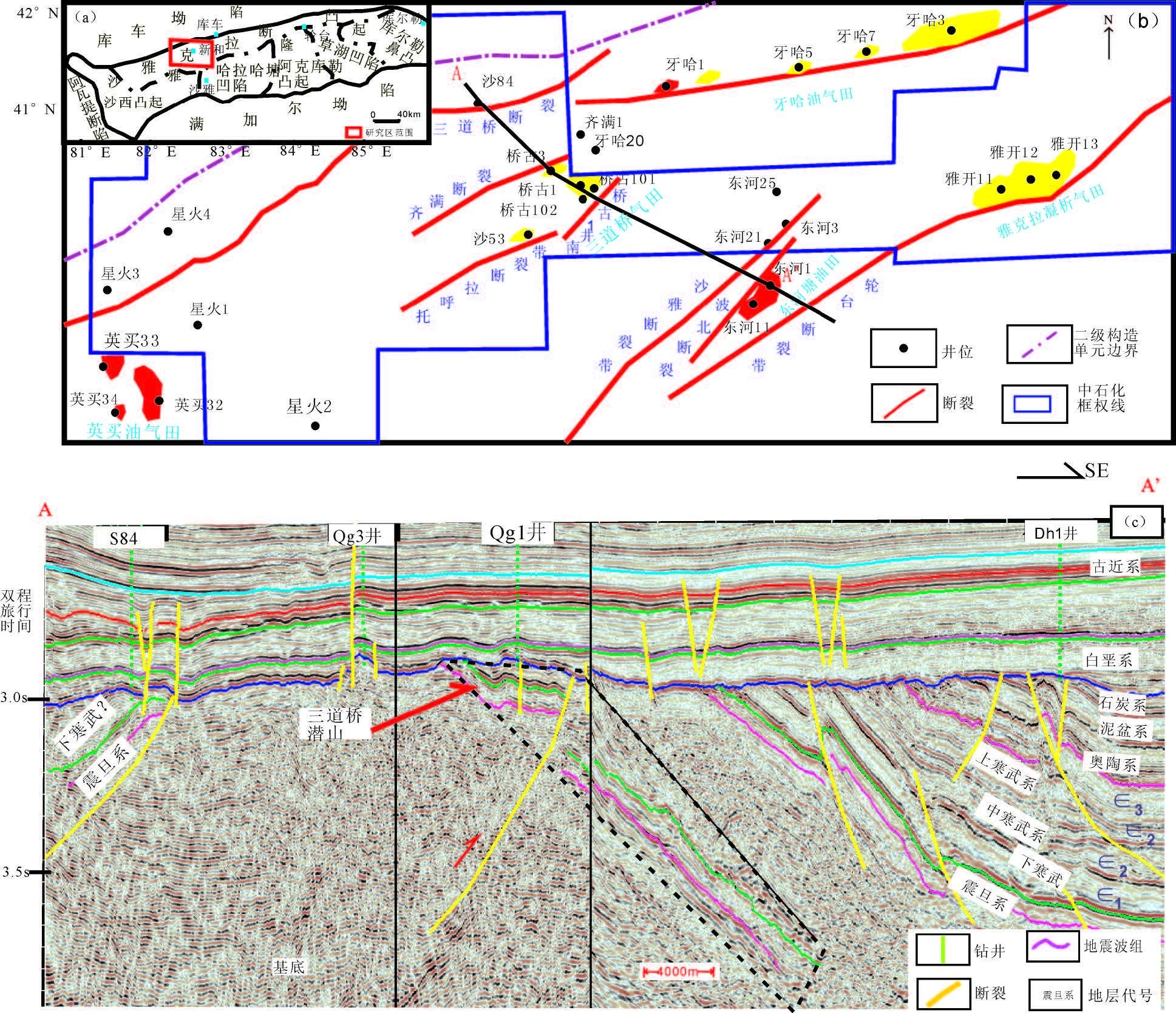 塔里木盆地沙雅隆起北部一元古宙潜山气藏地震解析